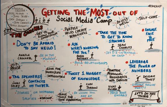 sketch notes smcamp 2018